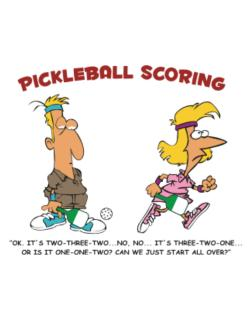 Pickleball Scoring Parking Sign