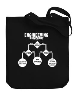 Engineering flow chart Canvas Tote Bag