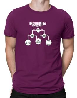 Engineering flow chart Men T-Shirt