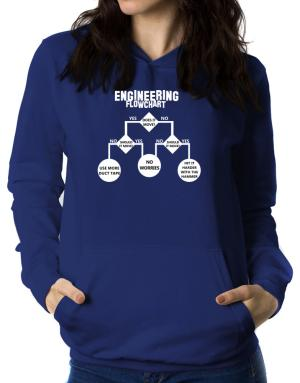 Engineering flow chart Women Hoodie